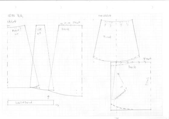 4.skirts pattern